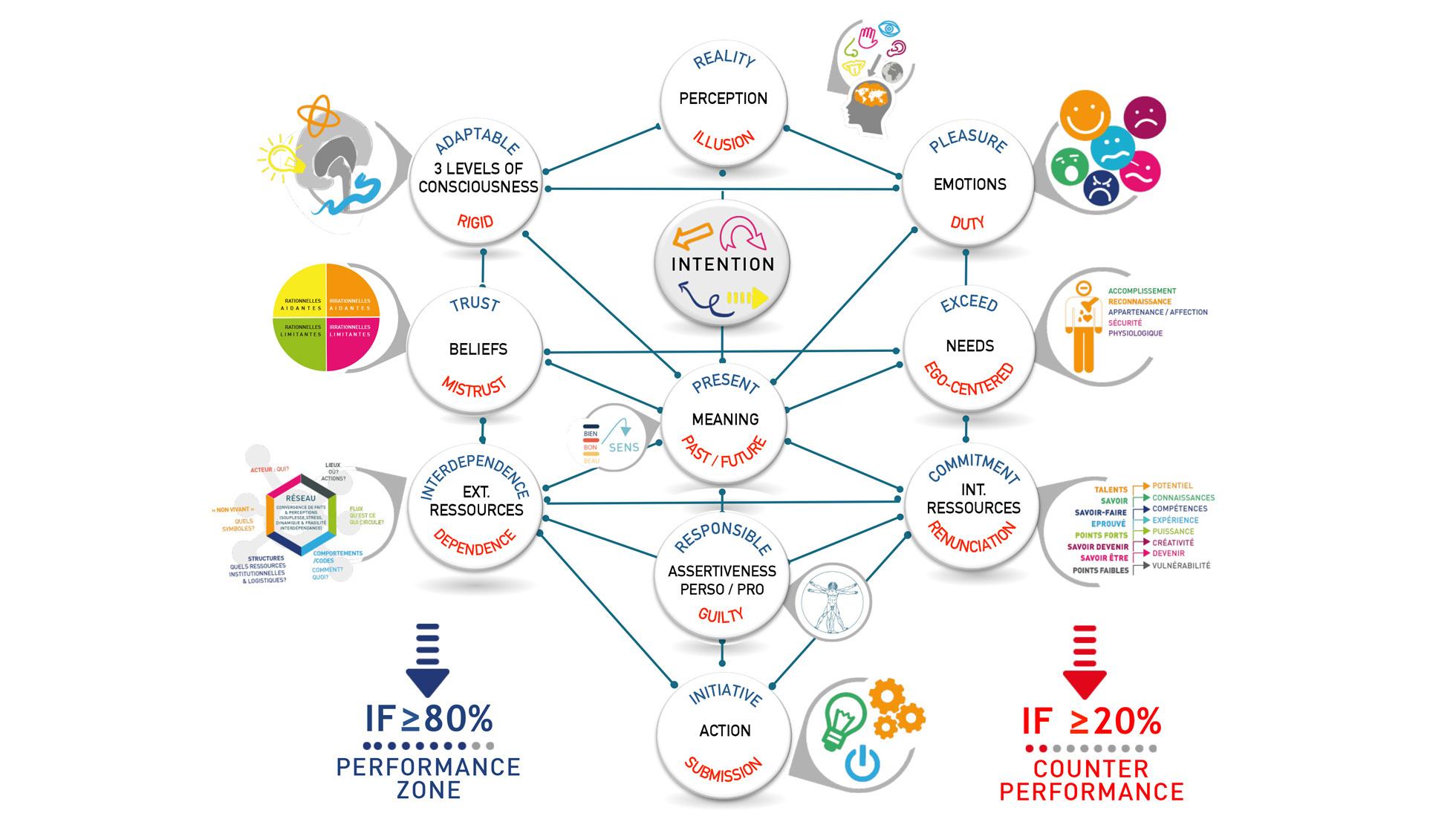 cv-expert-behavioral-mechanisms-decision-making